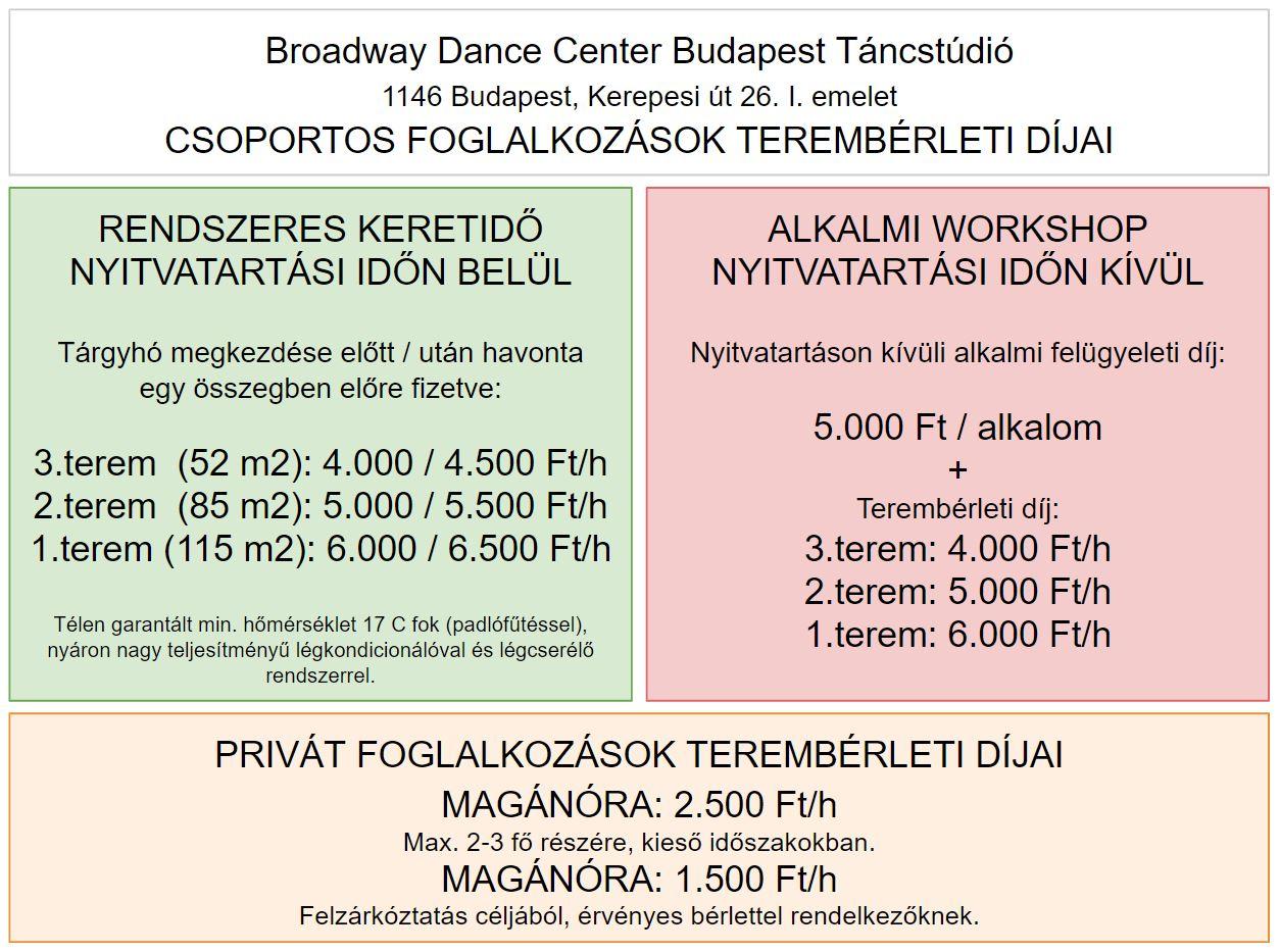 Broadway Dance Center Táncstúdió Táncterem és Rendezvényterem Terembérlés Árak